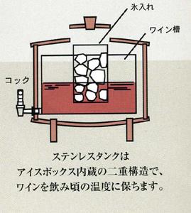 ステンレスタンクの構造 r.jpg